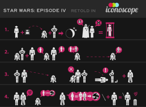 Stars_wars_info_graphic